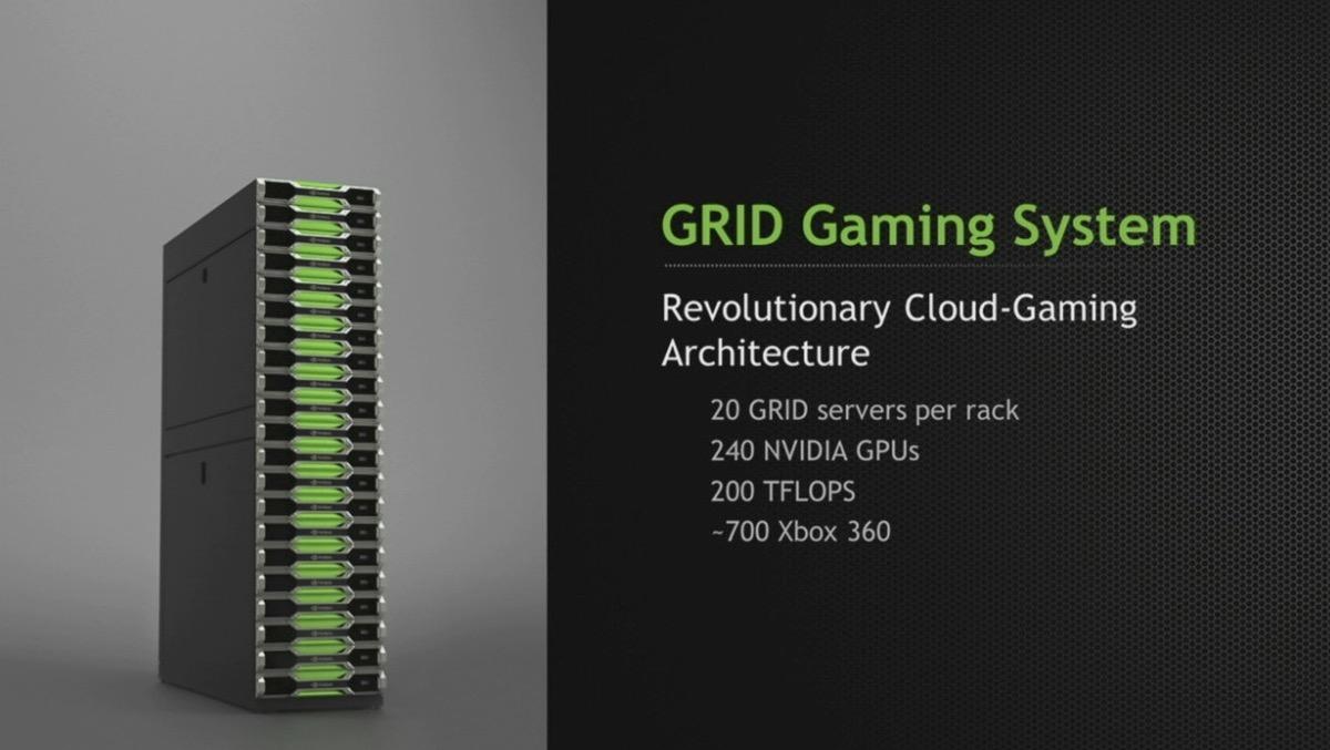 Nvidia%20grid.jpg