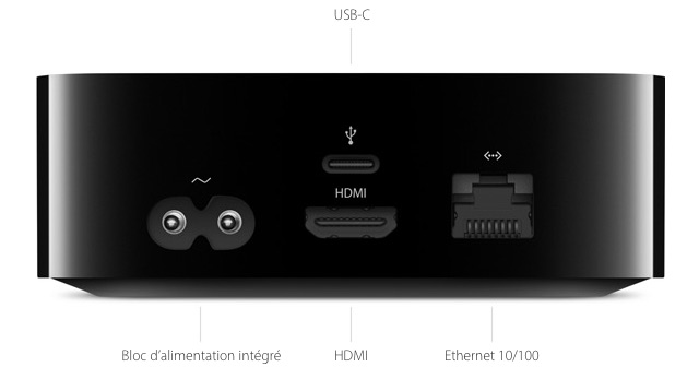 Apple TV - Back