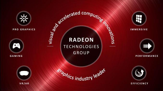 Radeon Software Crimson Slides_Final-page-003_678x452