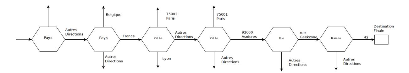 IPv6_2