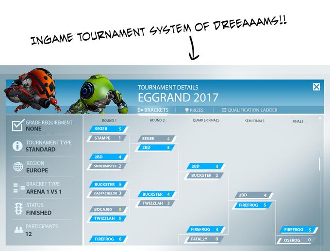 Diabotical tournament