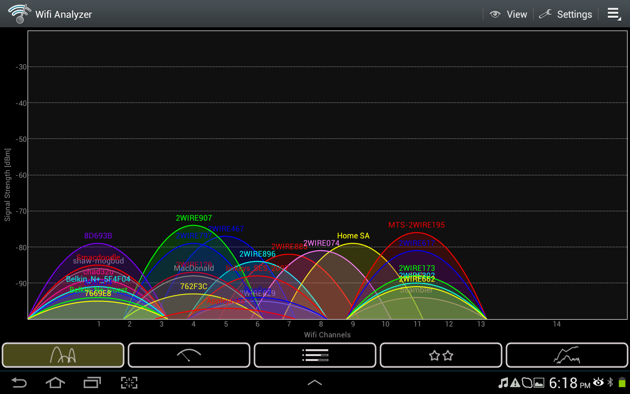 Wifi Analyzer (Android)