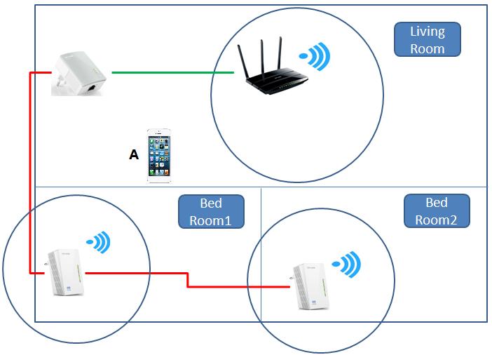 routeurs comment a marche et quel mod le choisir. Black Bedroom Furniture Sets. Home Design Ideas