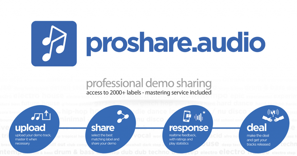 proshare.audio