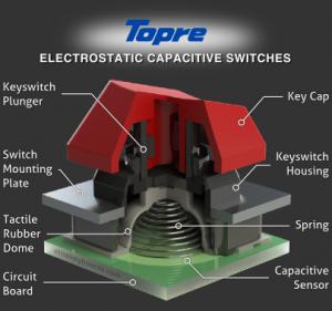 Topre Switch