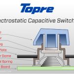 Topre Switch 3
